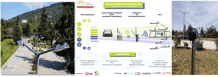 Figure 1. ΙΕΕΕ-powered IoT interventions in Demokritos campus: Left, smart LED posts. Middle, FINT's cross-domain (Smart Cities/ Agriculture) IoT solutions for fast market deployment. Right: Basic FINoT AgriNode © Future Intelligence.