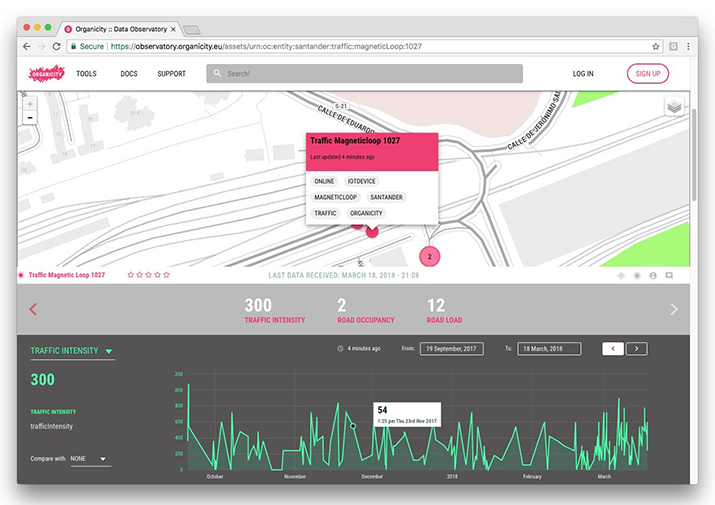 Figure 1: Screenshot from Organicity's Urban Data Observatory, the main web interface for interacting with OrganiCity's data.