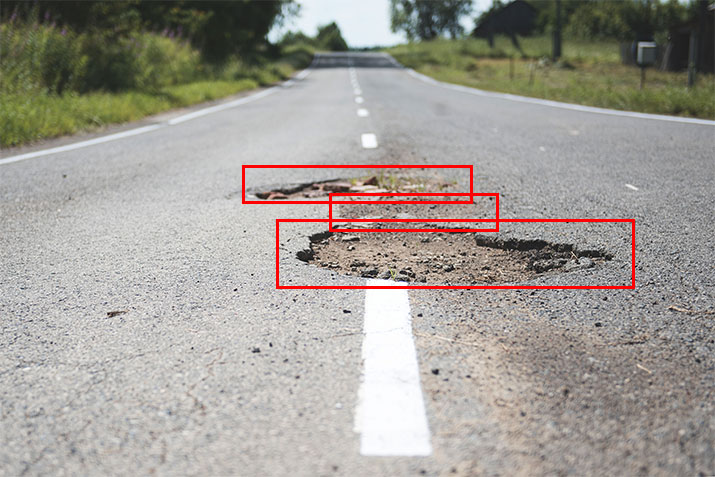 Figure 4: Potholes on streets can be detected and recognized by computer vision -CV.